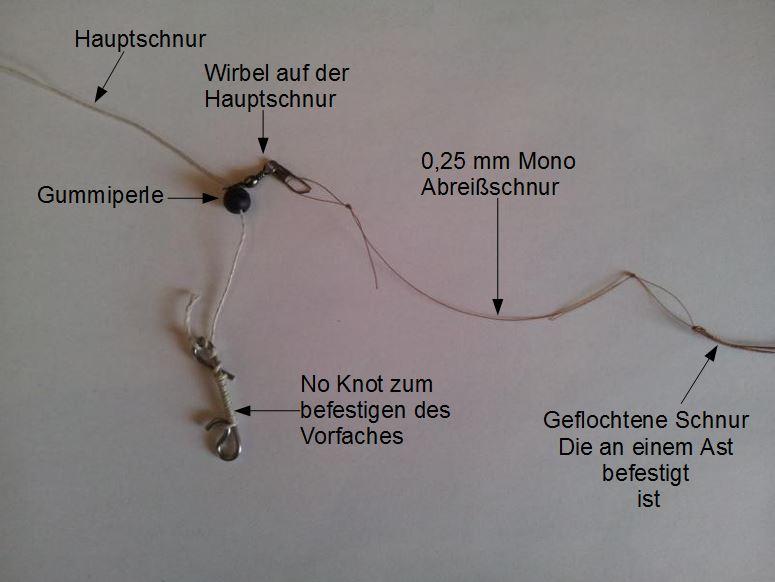 Einhängen 0,25 Mono Abreißschnur in Wirbel